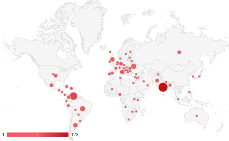 Participants of the Coronavirus study (March 2021)