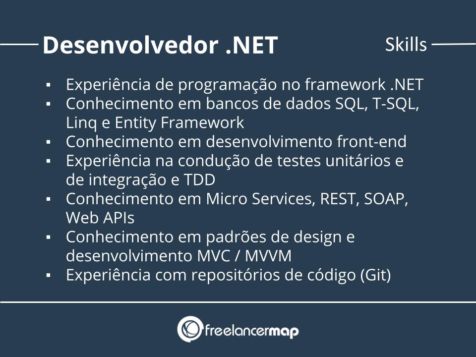 Skills de um desenvolvedor .NET