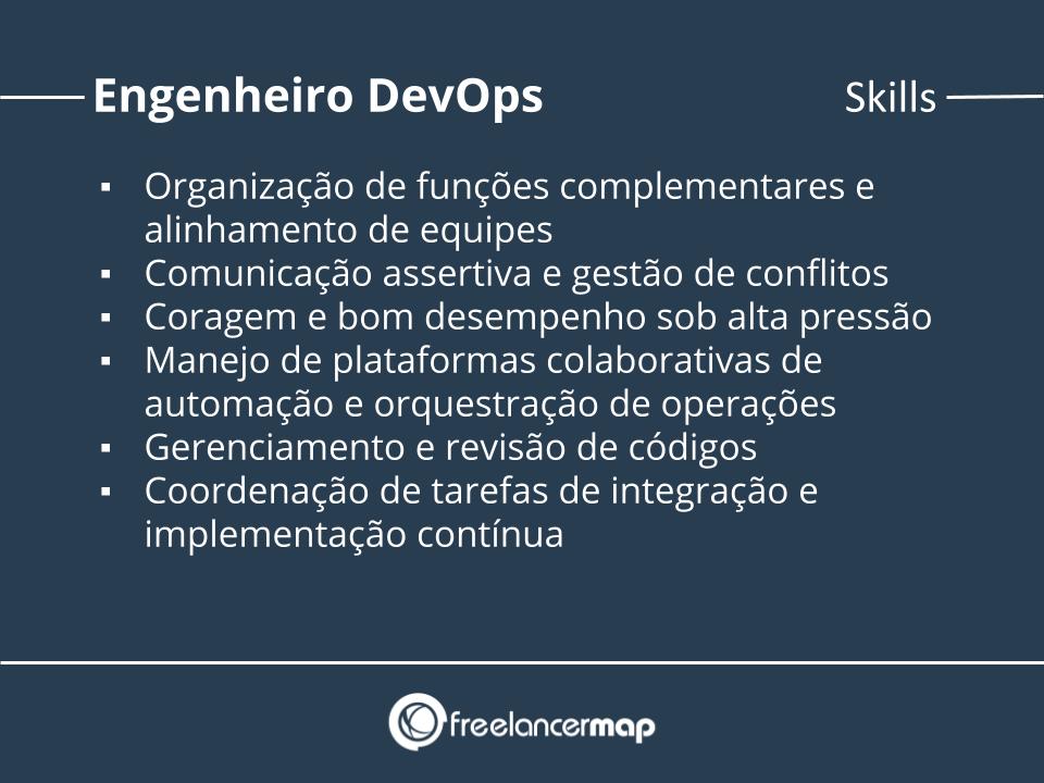 Habilidades de um engenheiro DevOps