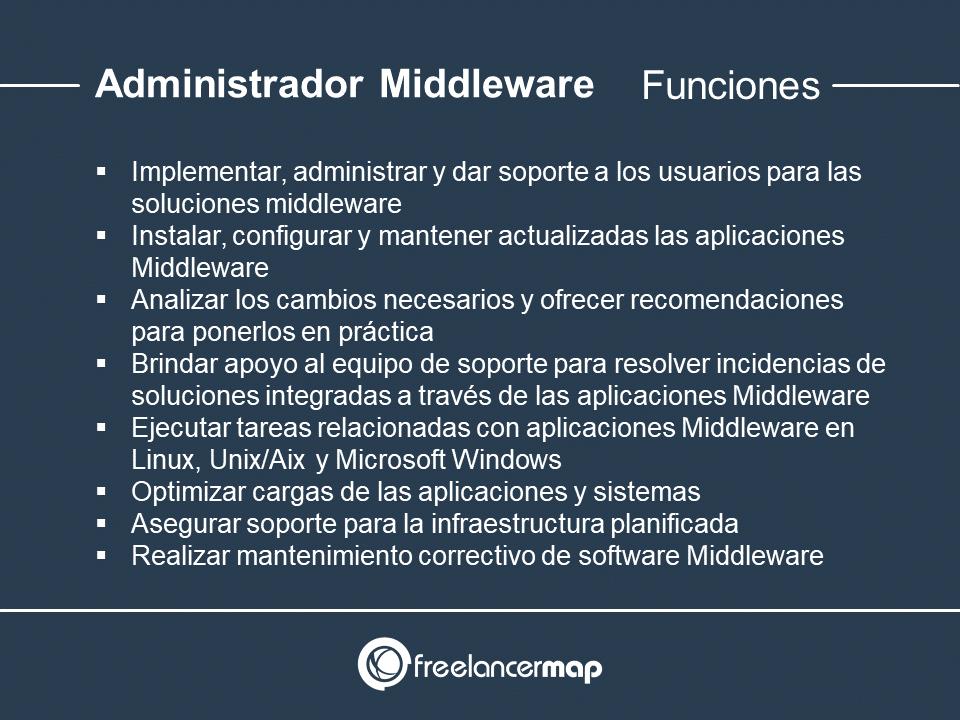 Responsabilidades del administrador Middleware