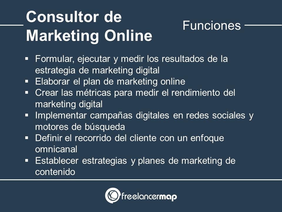 Responsabilidades del Consultor de Estrategia Digital