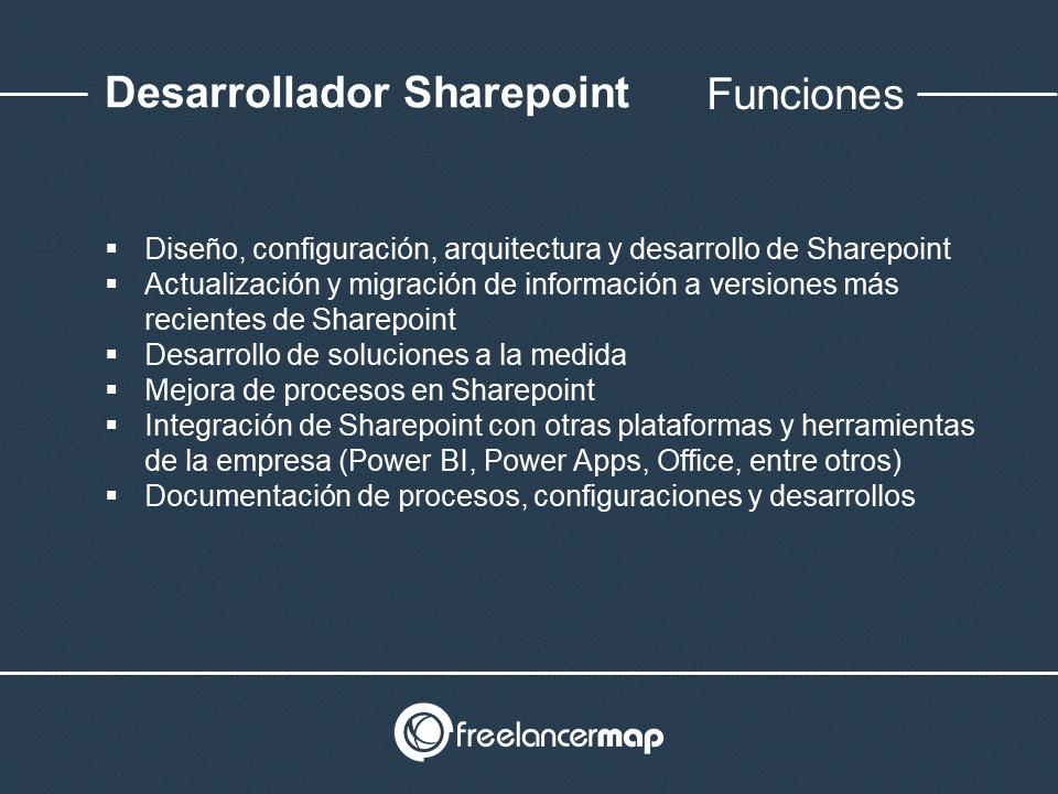 Responsabilidades del desarrollador Sharepoint