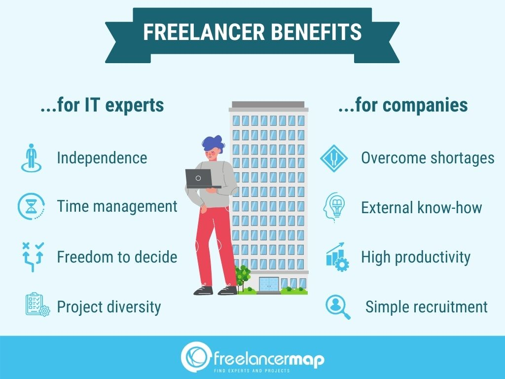 Freelancer benefits for IT experts and companies