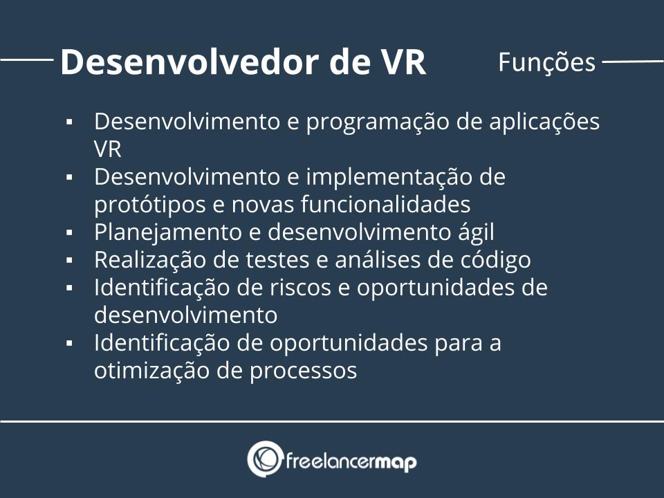Funções de um desenvolvedor de realidade virtual.