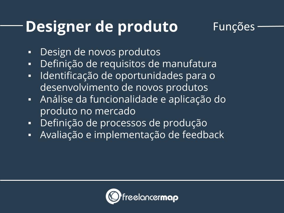 Funções de um designer de produto.