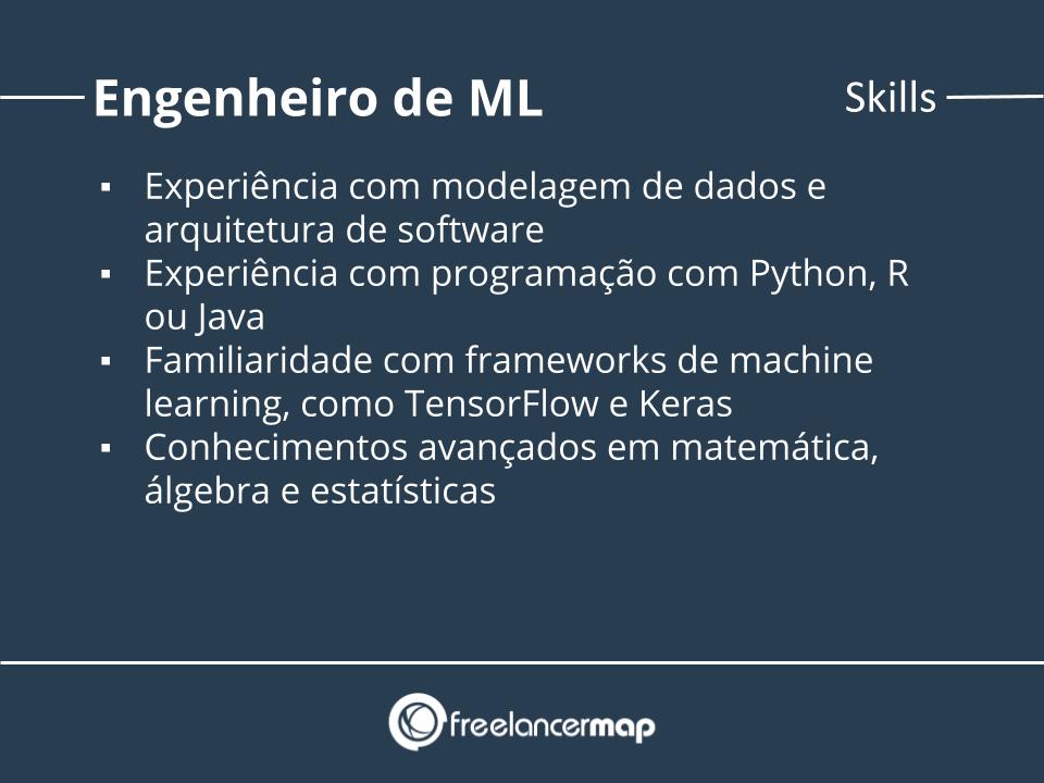 Habilidades de um engenheiro de machine learning.