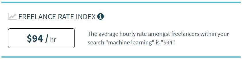 $94 / hora: tarifa horária para um engenheiro de machine learning