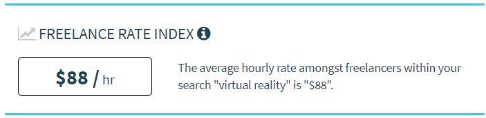Tarifa horária de um desenvolvedor de realidade virtual freelancer