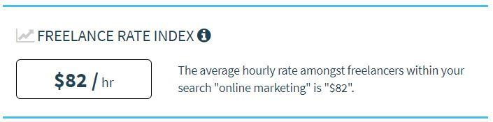 Tarifa media por hora de un consultor de marketing digital freelance