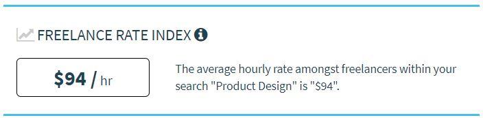 $94 / hora: tarifa horária média de um designer de produto freelancer.
