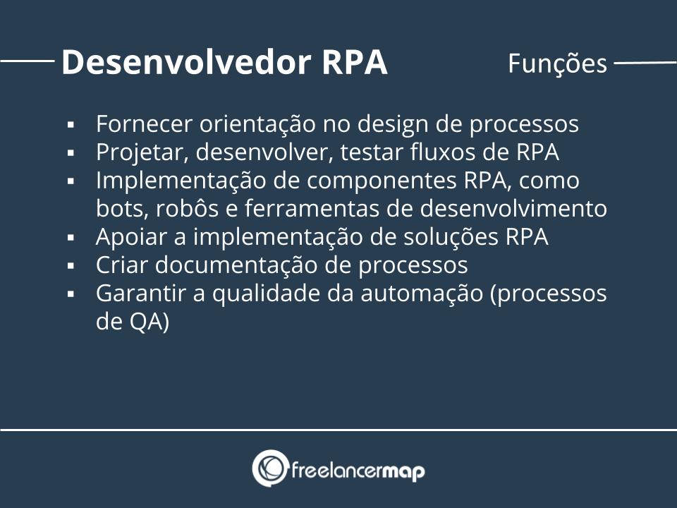 Funções de um desenvolvedor RPA.