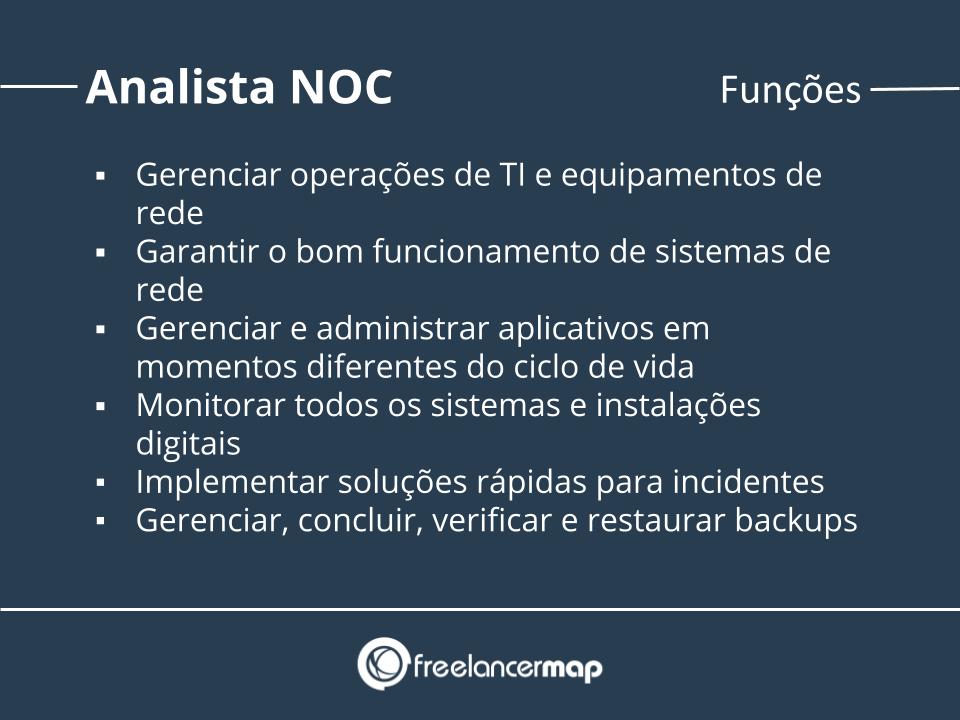 Funções de um analista NOC.