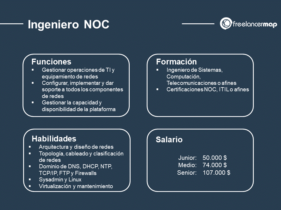 cuál es el papel del ingeniero NOC