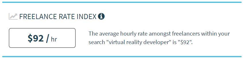 Tarifa media por hora de un desarrollador de Realidad Virtual freelance