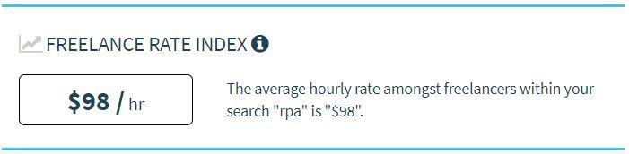 Tarifa horária média de um desenvolvedor RPA.