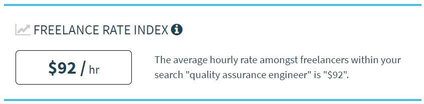 $92 / hora: tarifa horária média de um engenheiro da qualidade freelancer