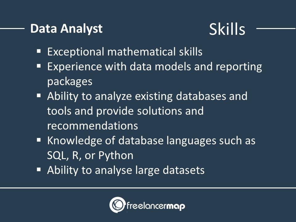Skills Of A Data Analyst