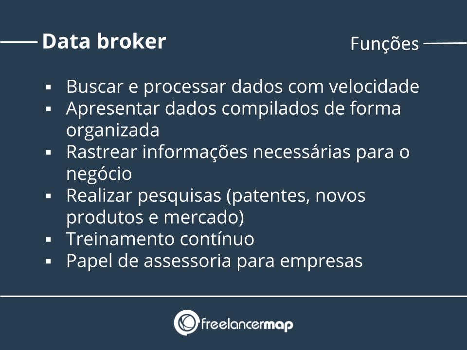 Funções de um data broker.