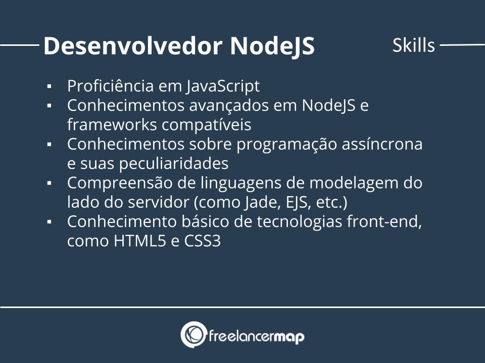 Skills de um desenvolvedor NodeJS.