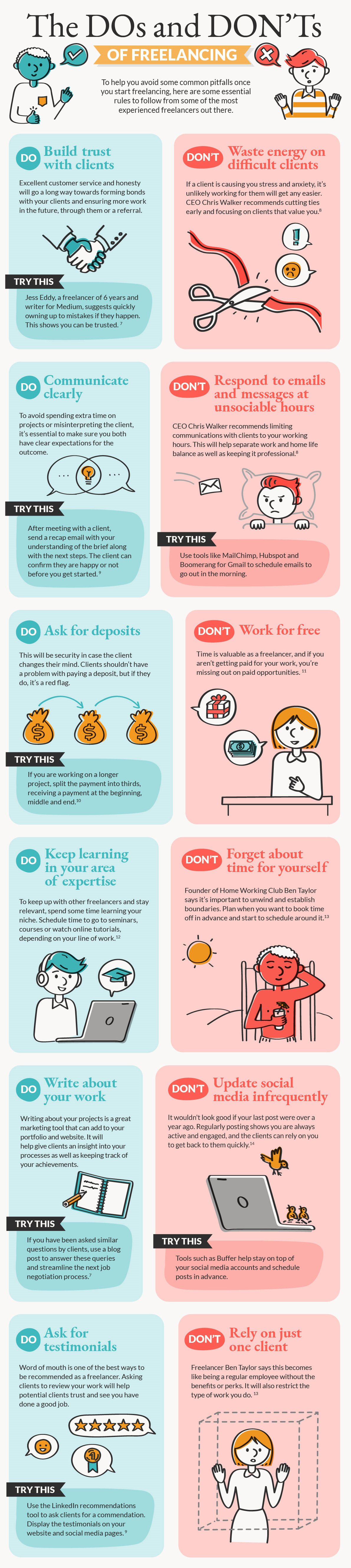 Infographic: Do and Don'ts of freelancing