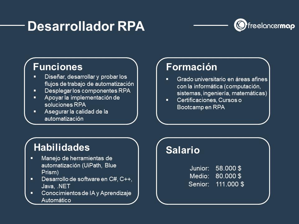cuál es el papel del desarrollador RPA