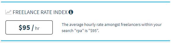 Tarifa media por hora de un programador RPA freelance