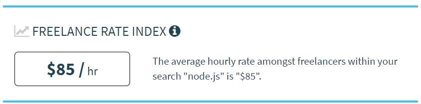$85 / hora: tarifa horária média de um desenvolvedor NodeJS