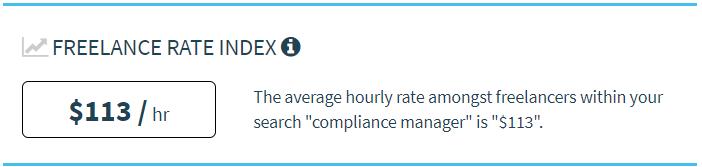 Tarifa horária média de um gerente de compliance freelancer.