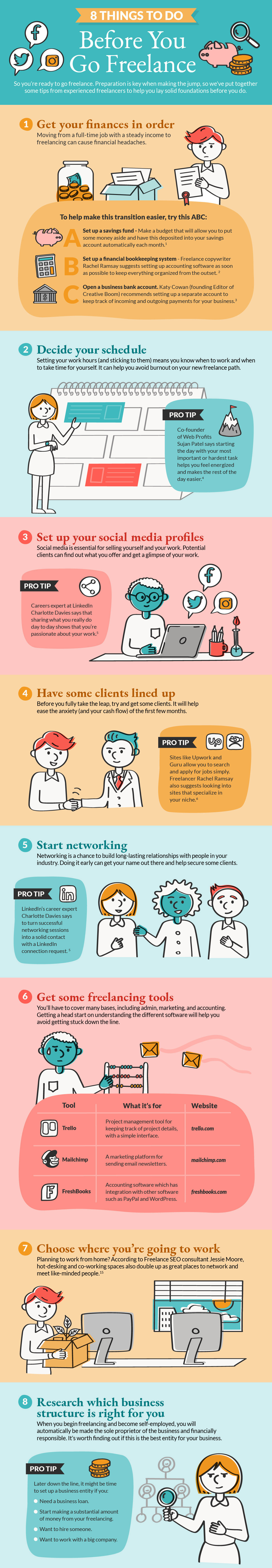 Infographic: things to do before you go freelance