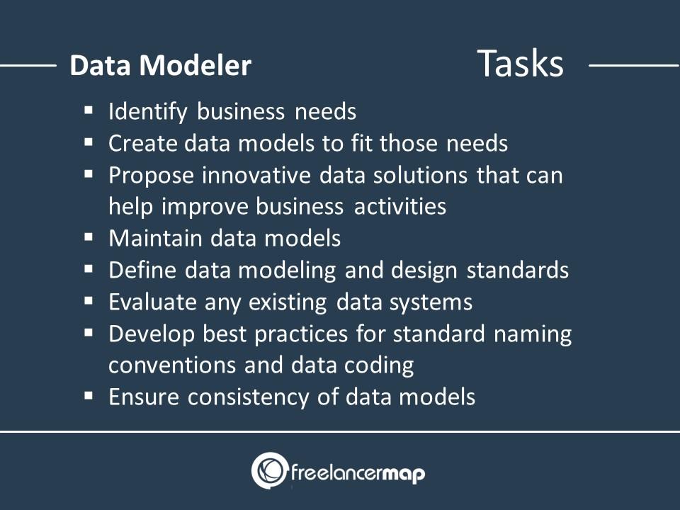 Responsibilities Of A Data Modeler