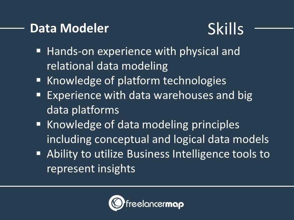 Skills Of A Data Modeler