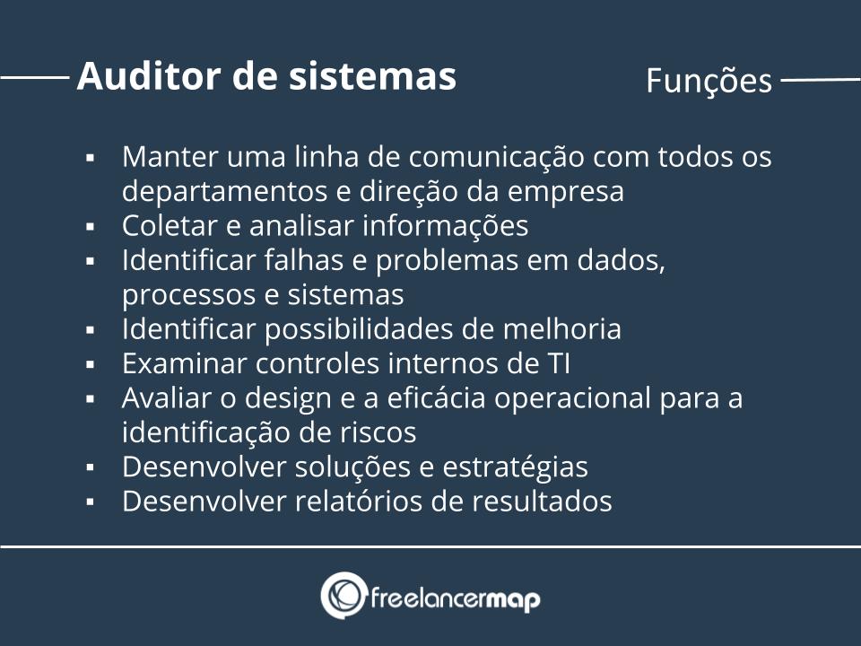 Funções de um auditor de sistemas.
