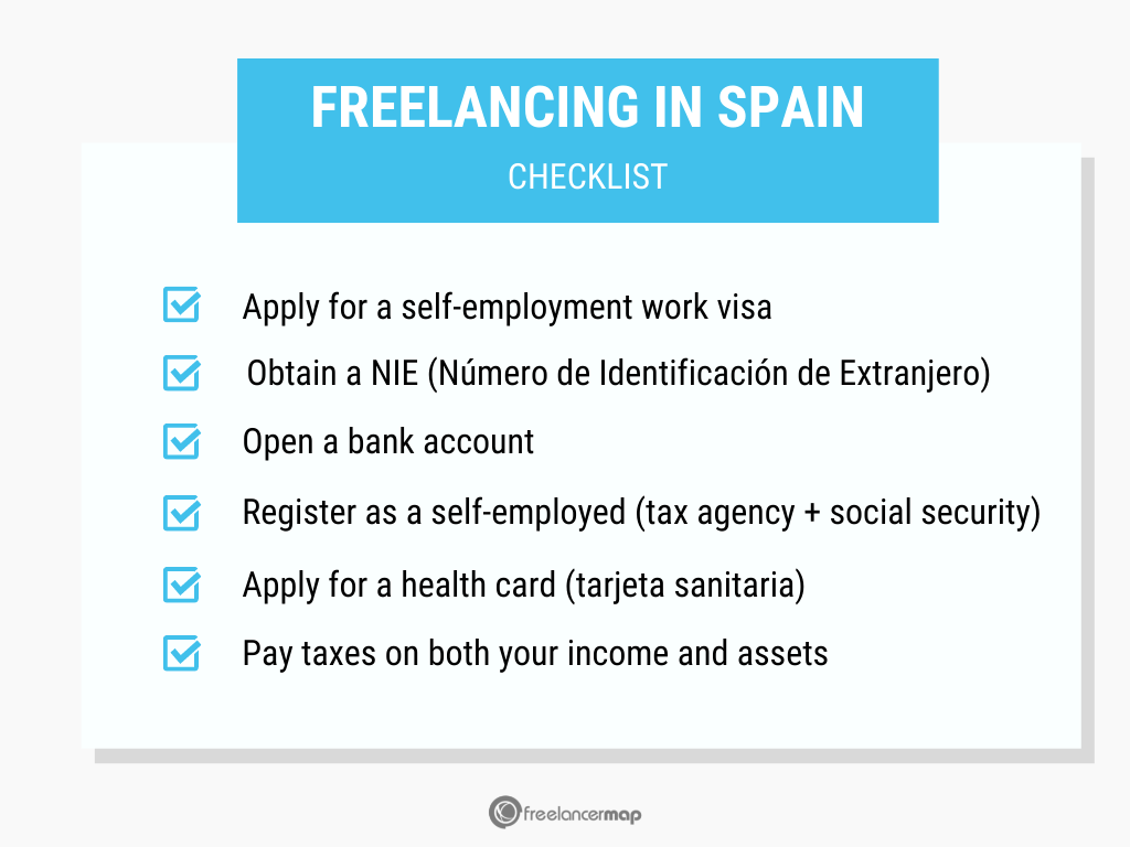 Checklist how to become self employed in Spain