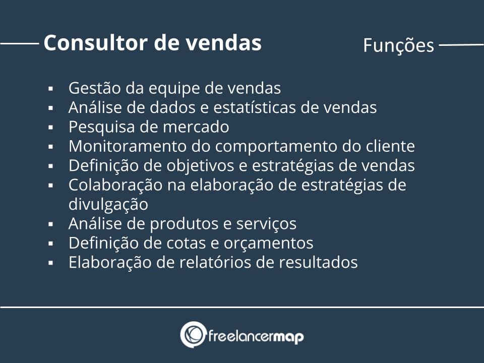 Funções de um consultor de vendas.