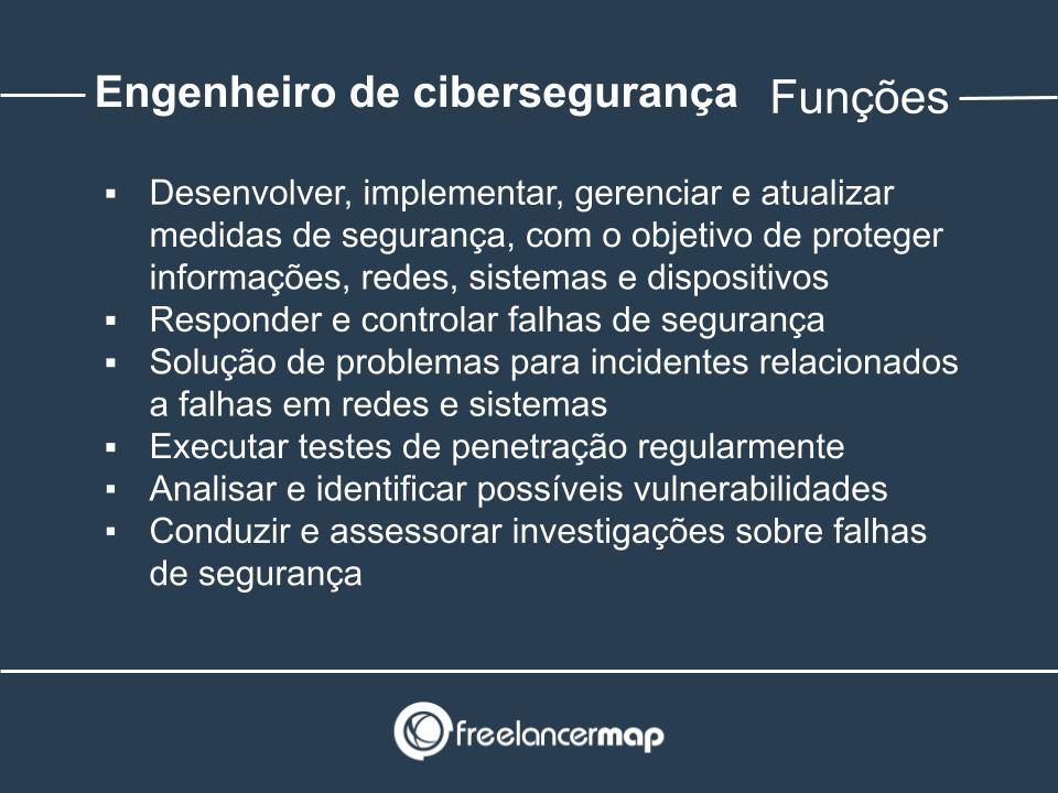 Funções de um engenheiro de cibersegurança.