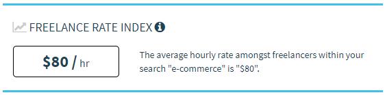 Tarifa media por hora de un responsable de e-commerce freelance