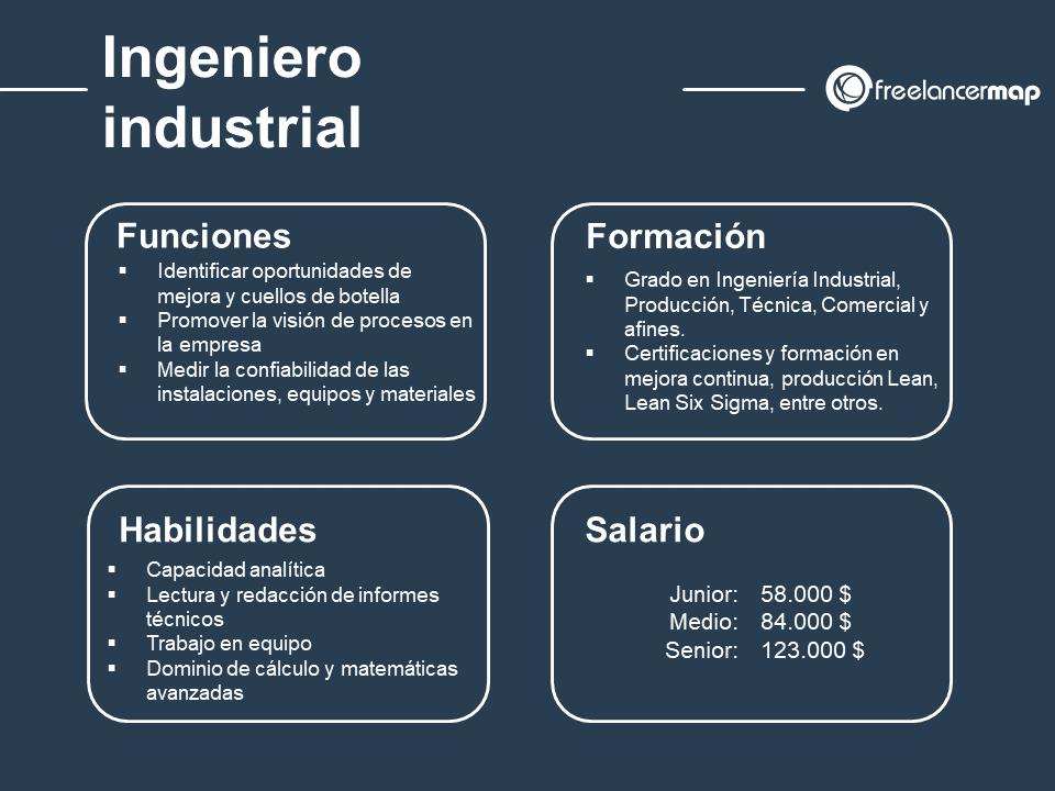 cuál es el papel del ingeniero industrial: funciones, habilidades, formación y salario
