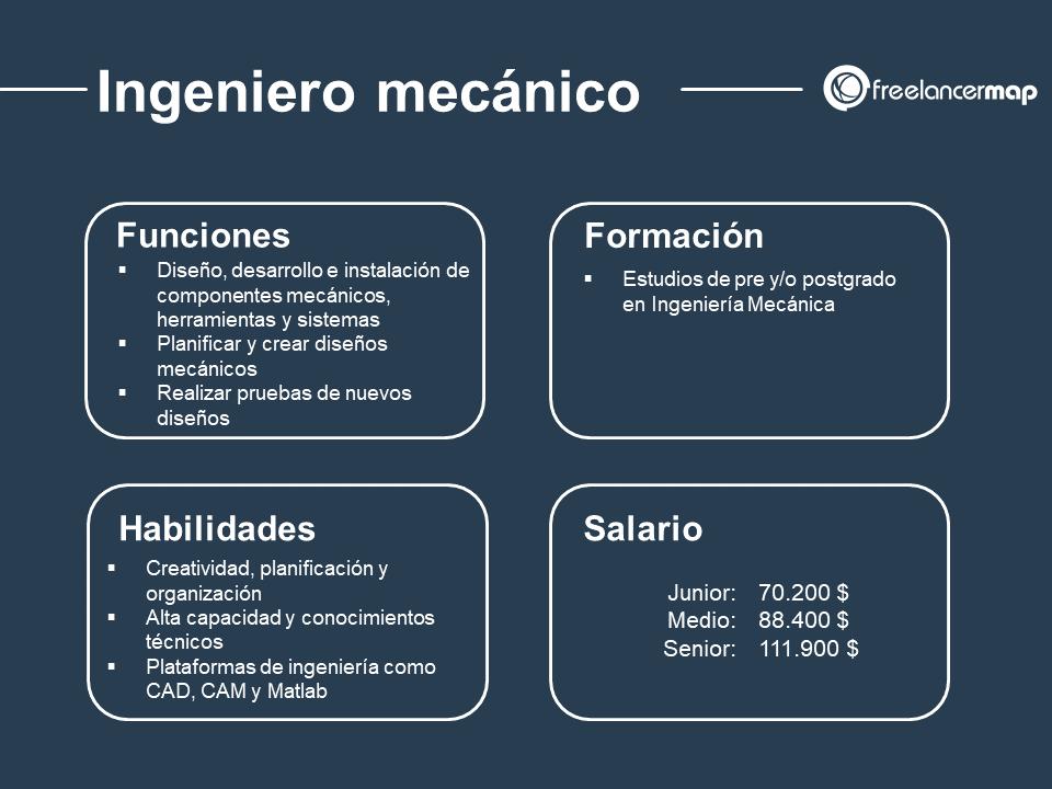 Papel del ingeniero mecánico: funciones, habilidades, formación, salario y tarifas freelance