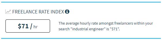 $71 dólares: Tarifa media por hora de un ingeniero industrial freelance