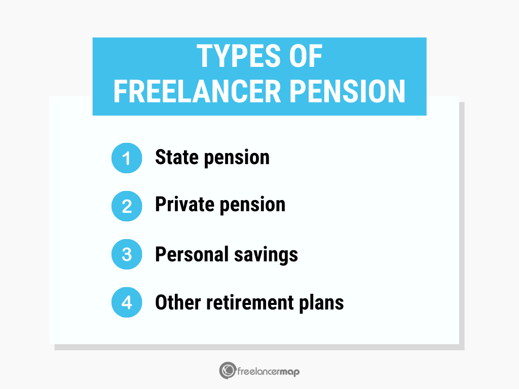 Types Of Freelancer Pension