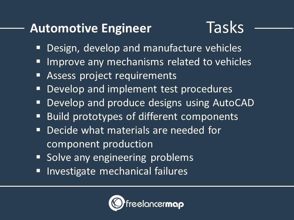 Responsibilities Of An Automotive Engineer