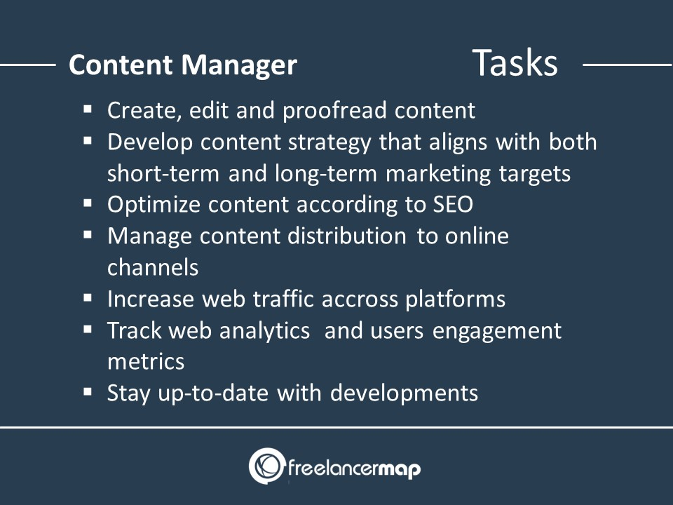Responsibilities Of A Content Manager