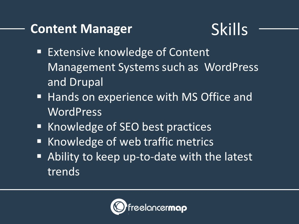 Skills Of A Content Manager
