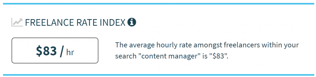 Average Hourly Rate Of Freelance Of Content Managers