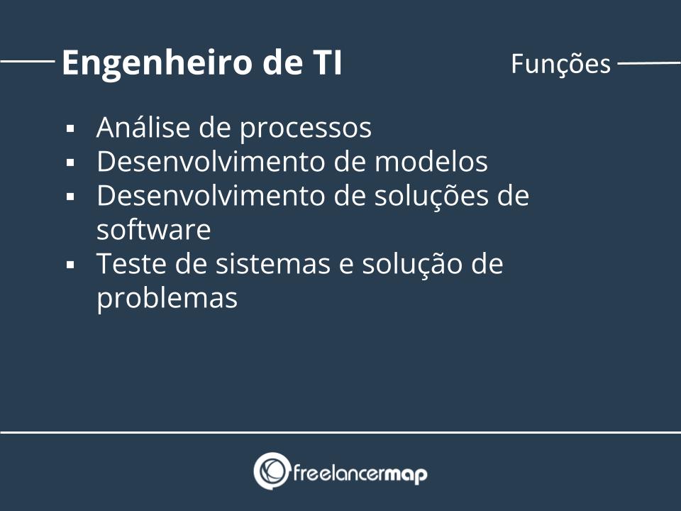 Funções de um engenheiro de TI.
