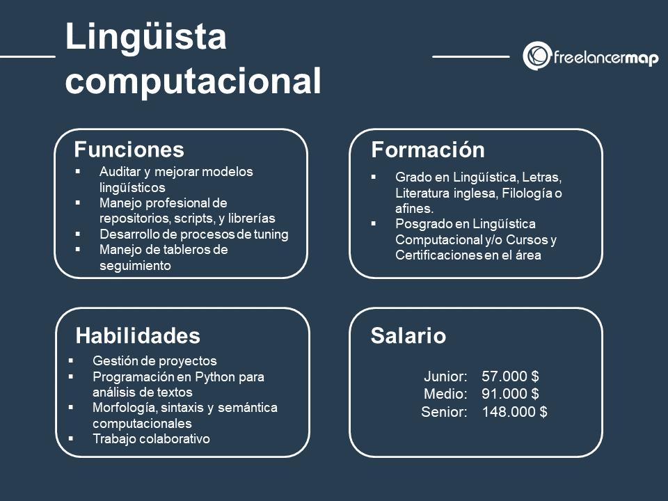 cuál es el papel del linguista computacional
