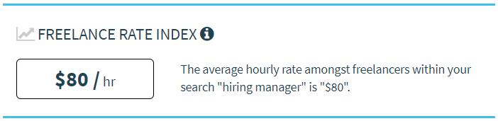 $80: Tarifa horária média de um gestor de RH freelancer (freelancermap, setembro de 2021).