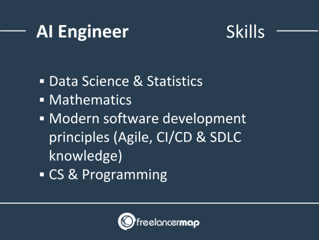 PLC AI Engineer skills