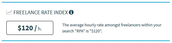 RPA Developer Average Freelance Rate