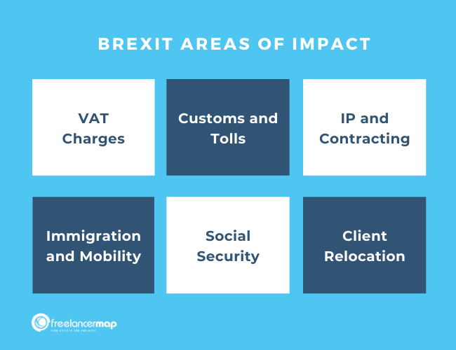 Brexit Impact on Freelancers